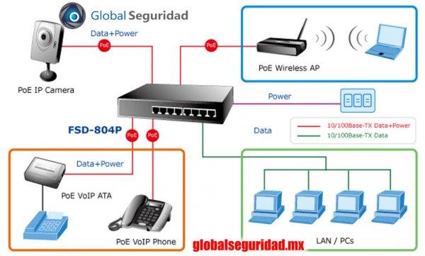 FSD804P Switch PoE de 8 Puertos  - foto 1
