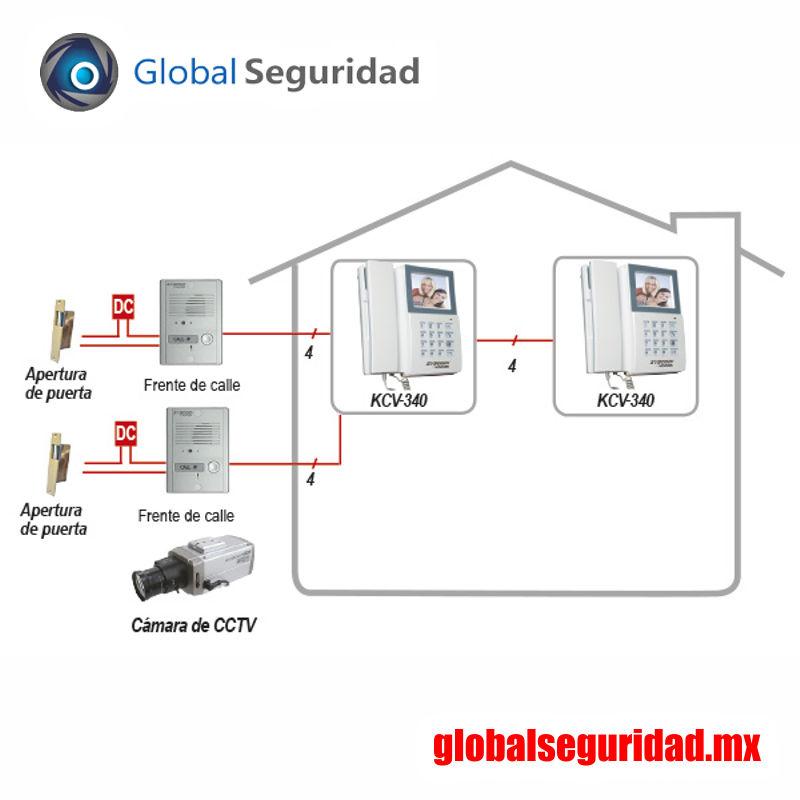 KCV340 Kit de TV Portero y teléfono - foto 1