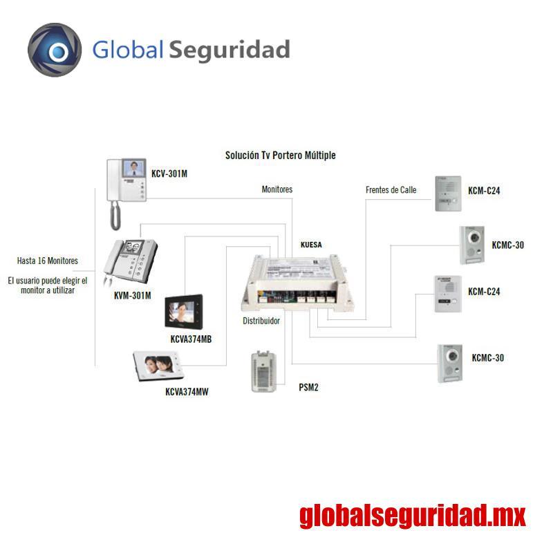 """KCVA374KB Kit de TV Portero manos libres pantalla LCD a color de 7"""" - foto 1"""