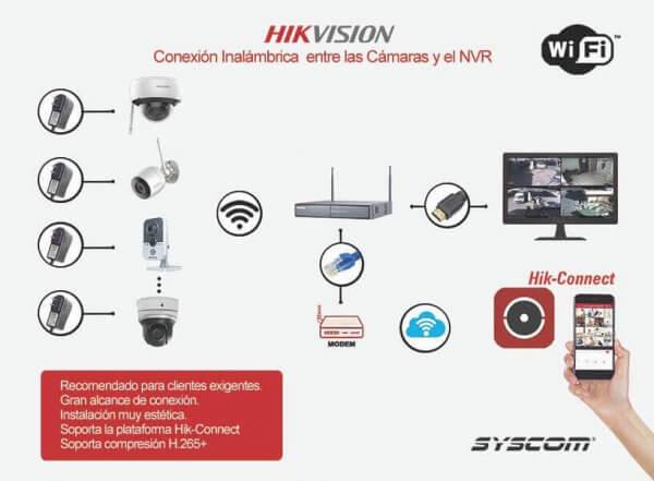 NVR108MHDW NVR 4 Megapixel - foto 1