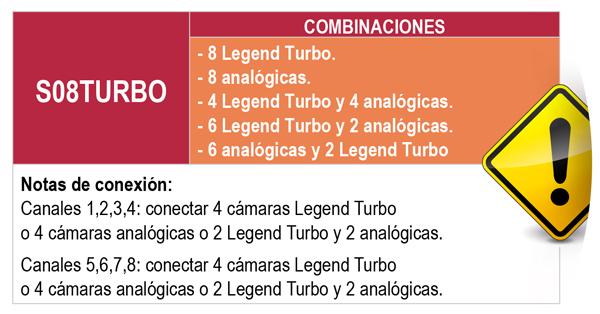 S08TURBOX DVR 8 canales LEGEND TurboHD 3.0 (720P) - foto 5